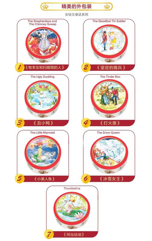 安徒生曲奇餅童話系列.jpg